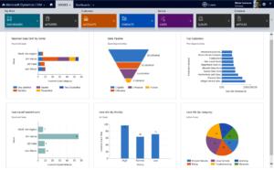 Microsoft-Dynamics-CRM-2013-Service-Dashoard-1